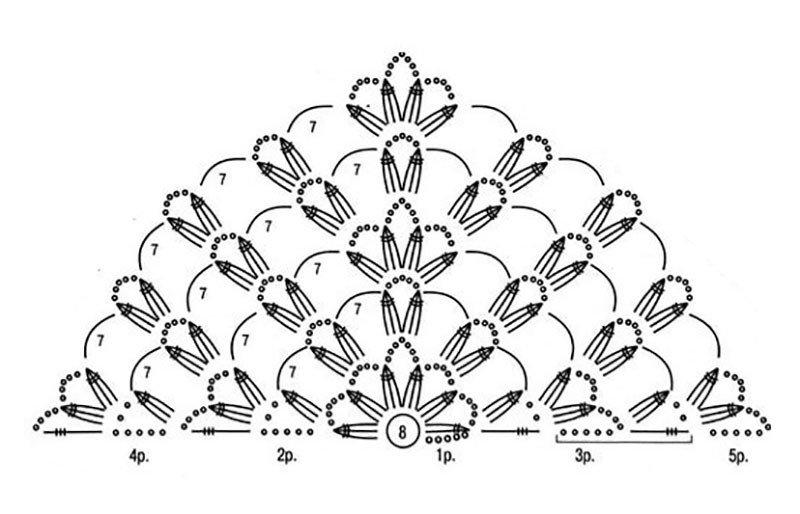 Схемы вязания узоров для шали крючком схемы 55