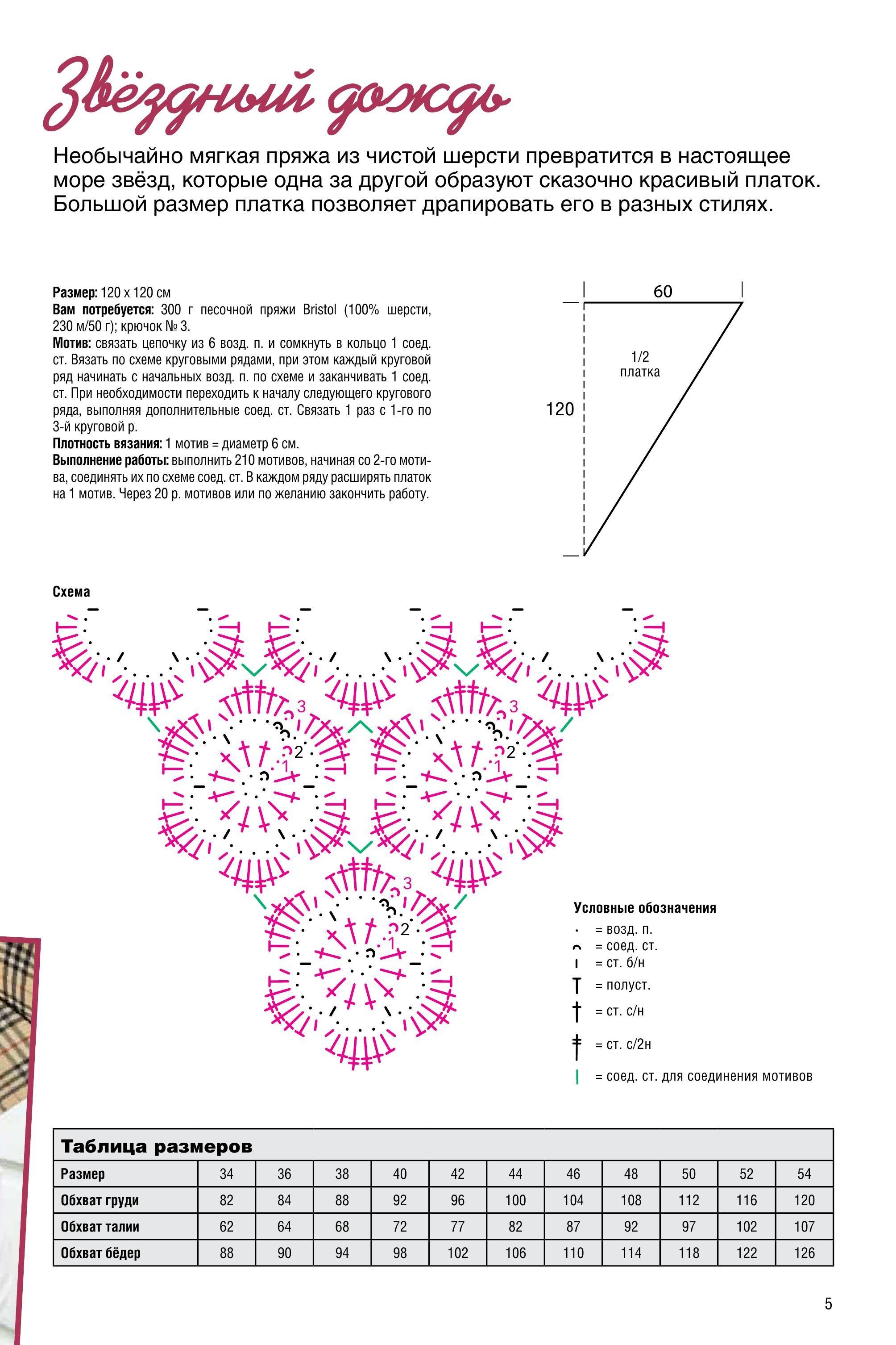 Подробная схема вязания платка крючком