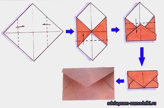 Поделки из бумаг своими руками без клея