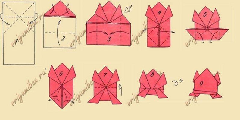 Как просто сделать лягушку из бумаги