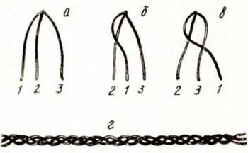 Как связать концы лески