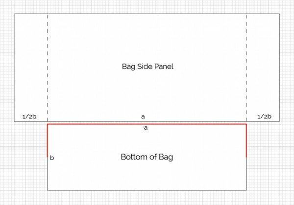 Выкройка кожаной сумки: мастер класс и пошив с пошаговыми фото поэтапно