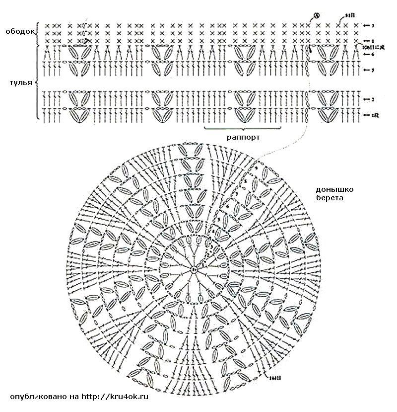 Схема берета растамана