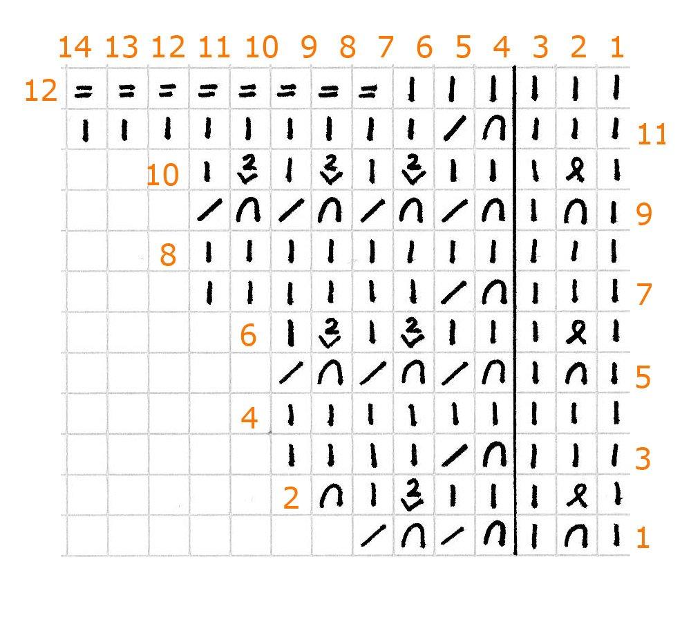 Схема вязания волнореза 4