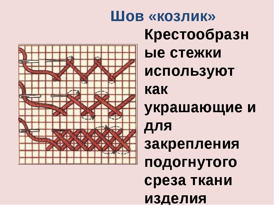Как вышивать владимирскую гладь: схемы и фото для новичков