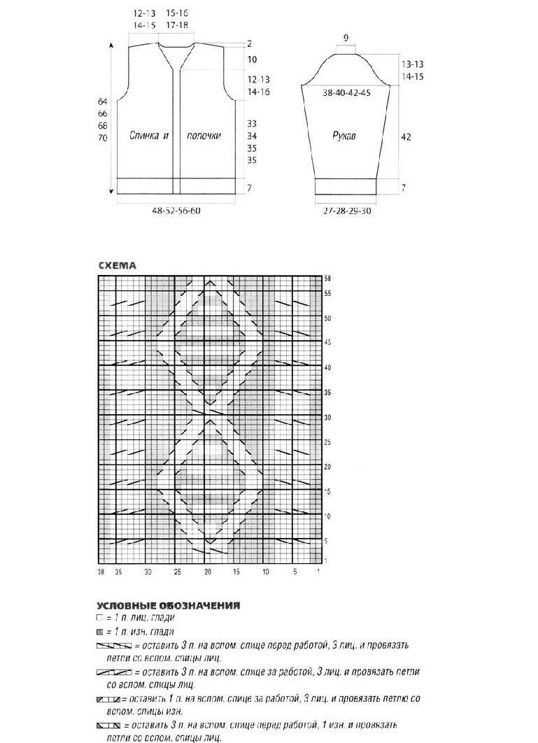 араны и жгуты спицами схемы и описание
