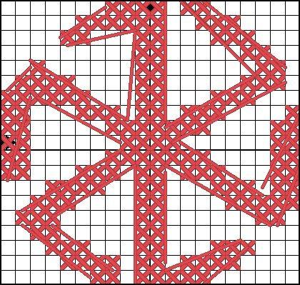 Схемы вышивки оберегов крестом: инструкция для женщин