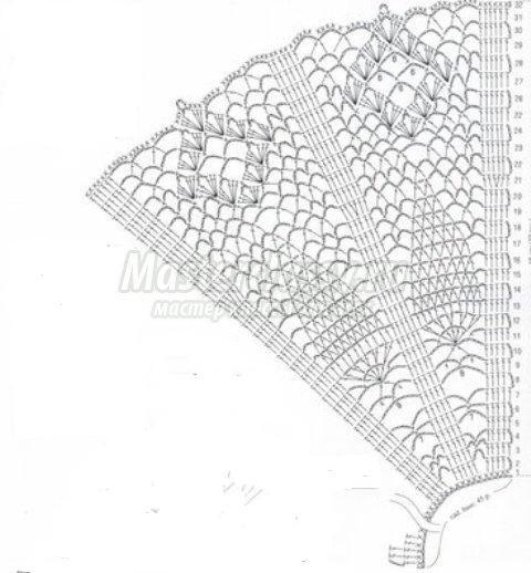 Как сделать веер своими руками: мастер клас и схемы с описанием