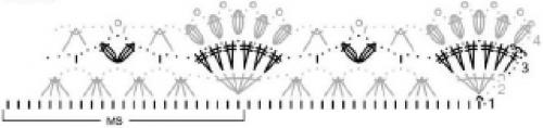 Ажурные шали спицами: схемы и описание с фото