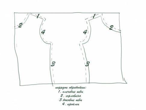 Как быстро сшить платье: делаем без выкройки на новый год