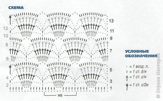 Схема шарфа крючком с