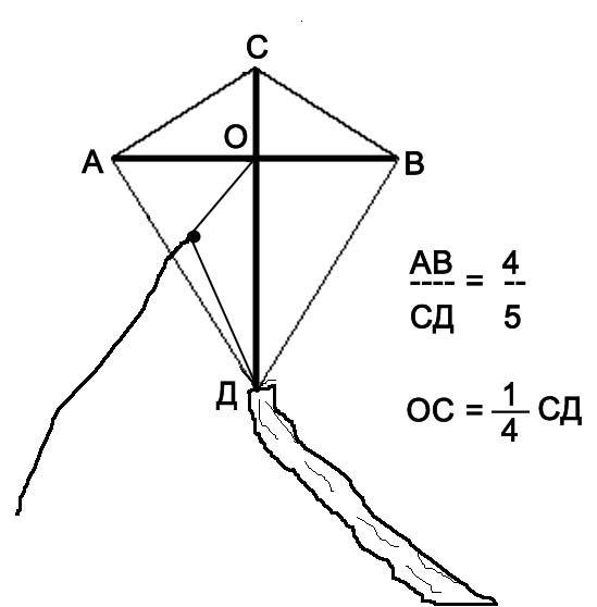 Воздушные змеи своими руками: чертежи как делать из бумаги и из фетра