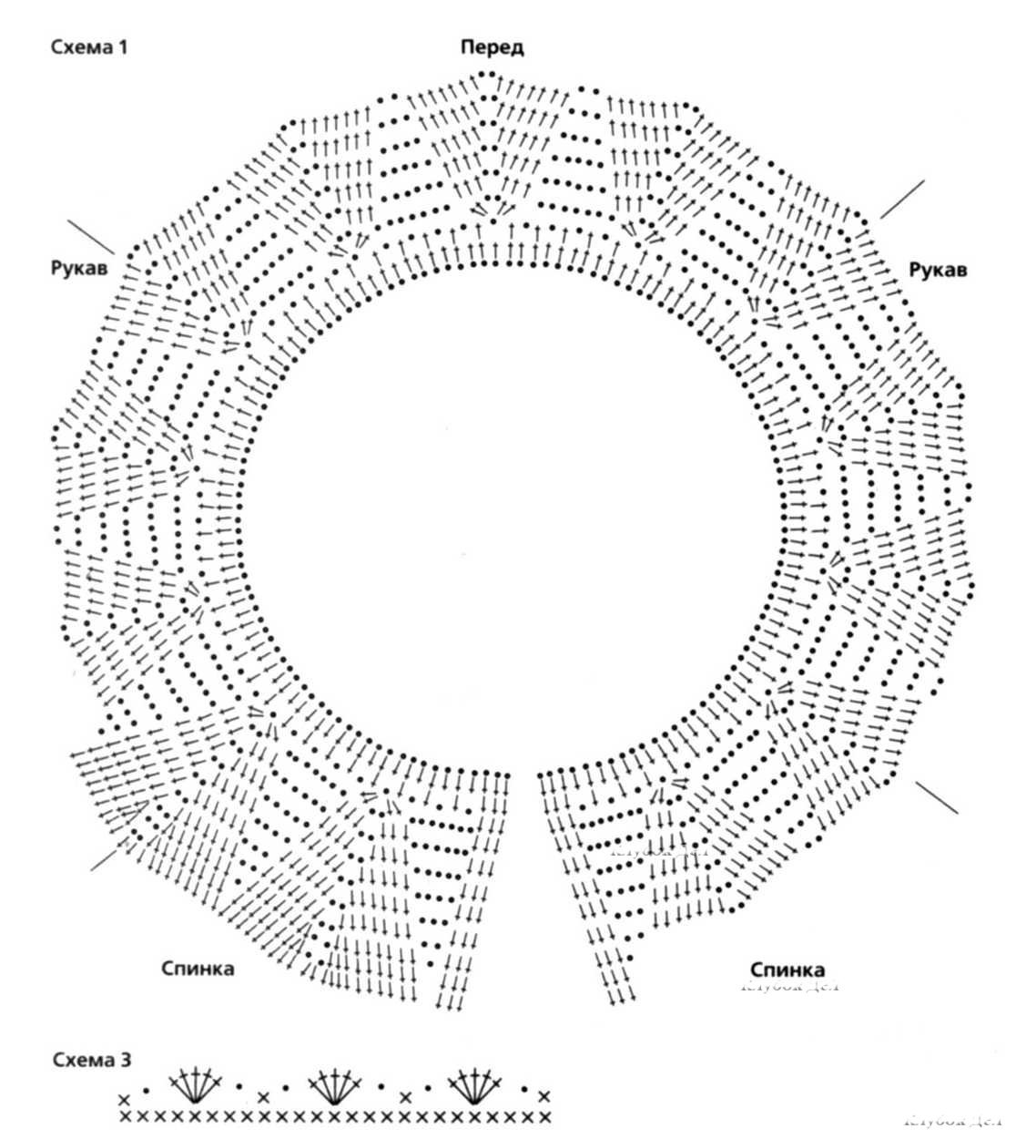 Схема вязания круглой кокетки для детского платья