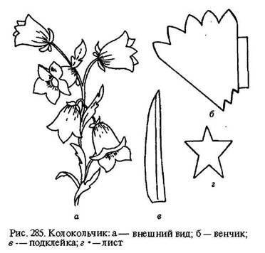 Колокольчик из фоамирана: выкройки и мастер класс