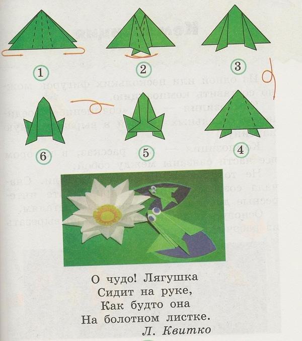 Оригами лягушка. Оригами из бумаги лягушка. Лягушка 75
