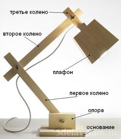 Творческий проект светильник своими руками по технологии