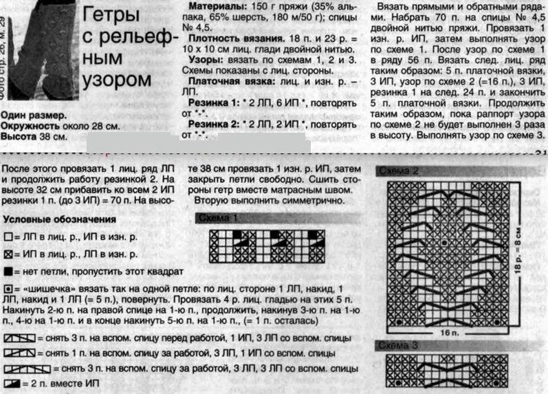 Вязание гетр на спицах с описанием