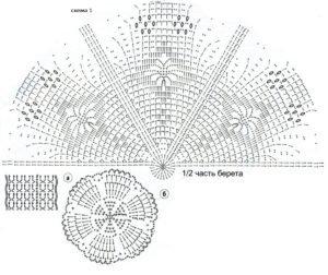Летние беретки крючком: схемы для начинающих