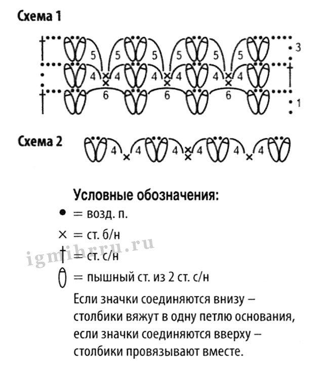 Летние кардиганы крючком: схемы и описание с фото