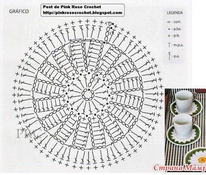 Летние панамки для девочек крючком: схемы с описанием