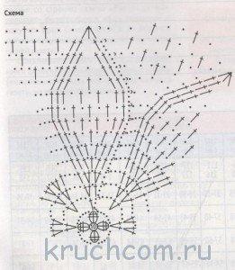 Летние шапочки крючком: схемы и видео-подборка