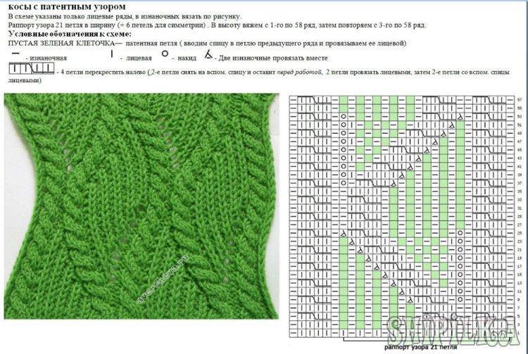 Схемы вязания узоров косичек спицами