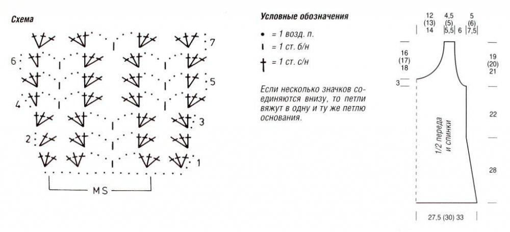 Летние туники крючком: фото изготовления со схемами