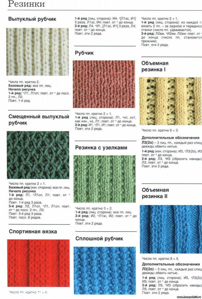 Вязание для новичков спицами резинка