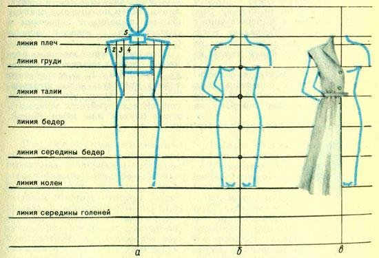 Церквушка - схема вышивки крестиком