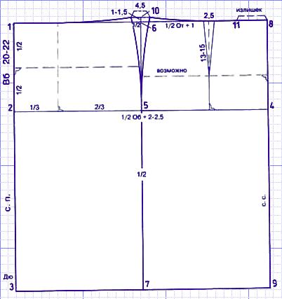 Выкройка юбки карандаш для начинающих: построение пошагово