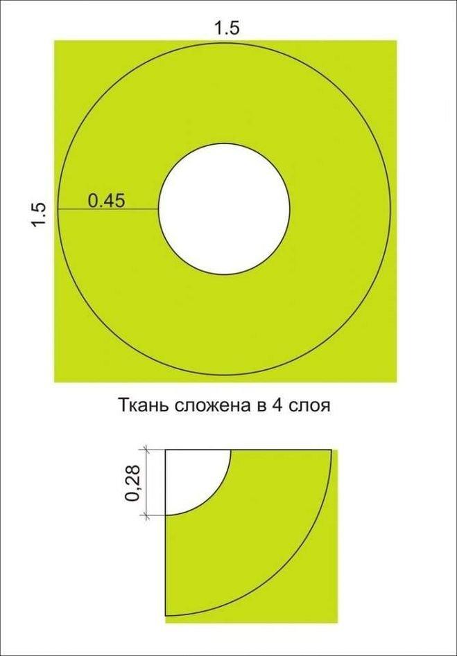 Юбка полусолнце: выкройка 1