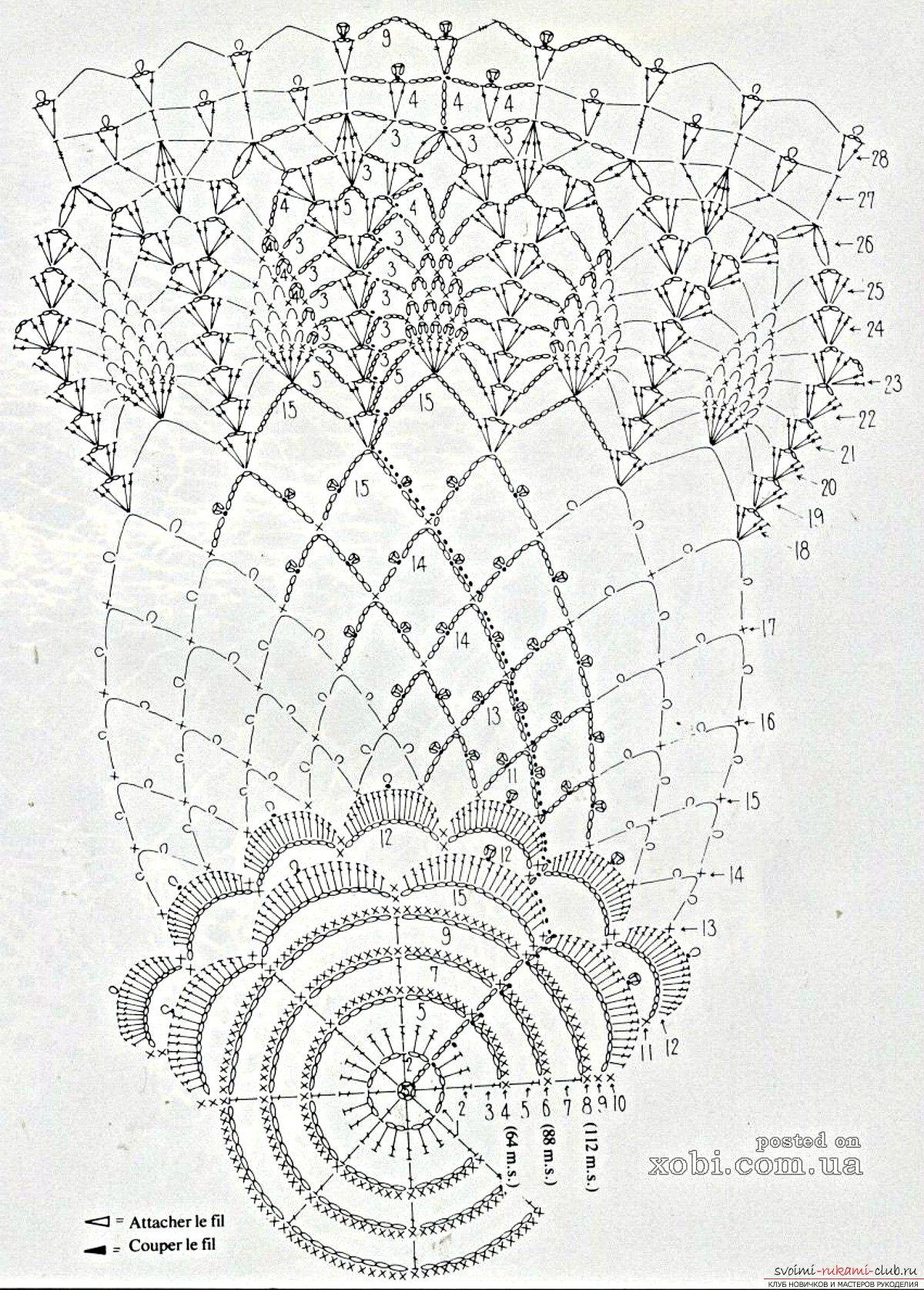 Схемы салфеток на журнальный столик крючком