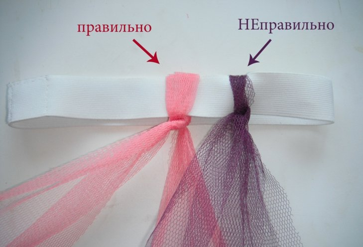 Как сшить юбку из лент фатина фото 858