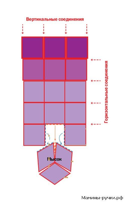 Сапожки крючком: схема. Вязание крючком сапожек: мастер-класс 75