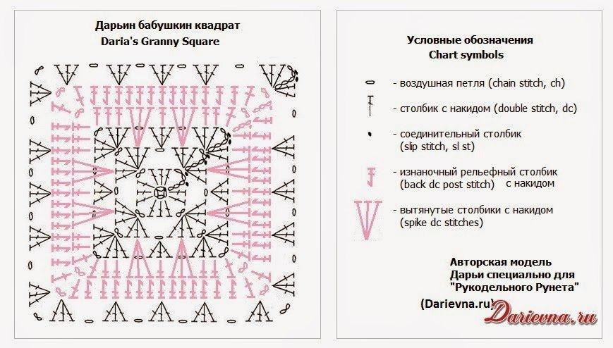 Схемы вязания бабушкина