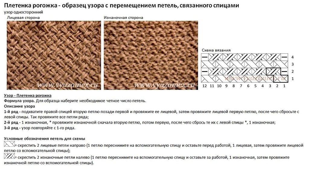 Мелкая плетенка спицами с описанием и схемами