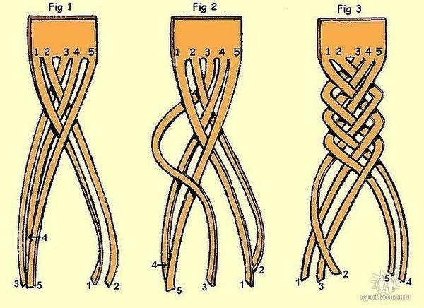 Как сделать браслет из кожи своими руками: мастер класс и схемы
