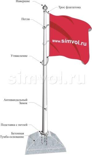 Конструкция флагштока своими руками 531