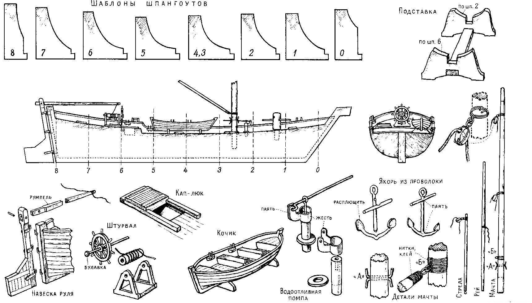 Чертежи модели кораблей из дерева своими руками чертежи