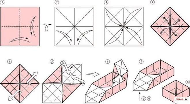 Как сделать коробку из бумаги и маленькую