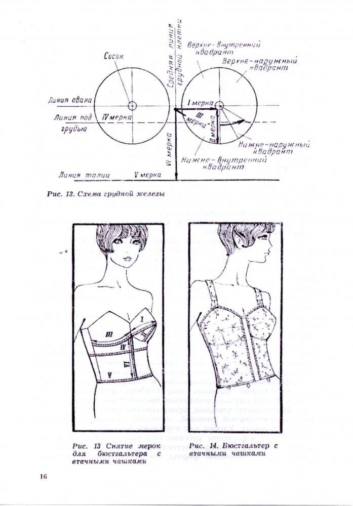 Кружевной бюстгальтер своими руками: выкройка как сделать без чашечек и без косточек