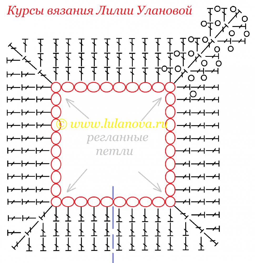 Для вязания м. академическая