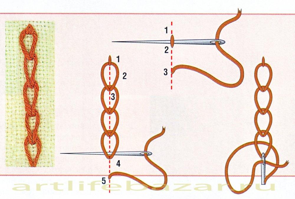 Тамбурный шов иголкой
