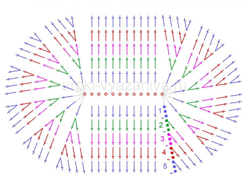 Схема вязания сферы крючком