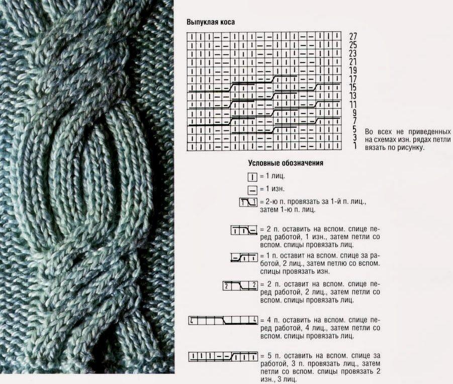 Рисунок косичка вязание схема