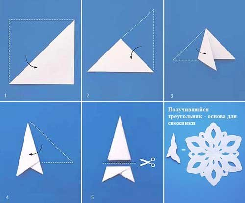 Как вырезать красивые снежинки из бумаги: схемы и пошаговый МК с поэтапными фото