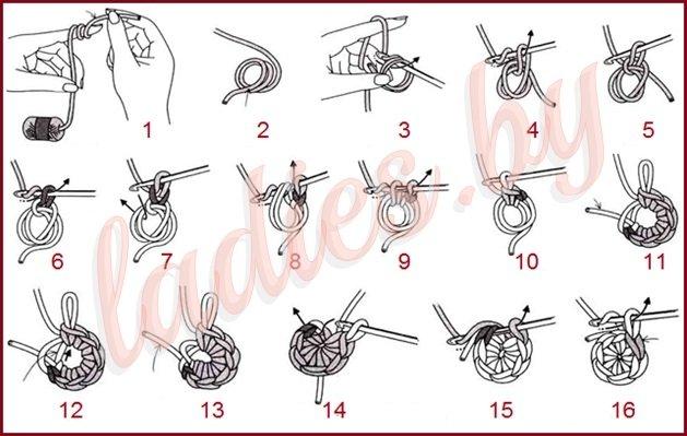 Вязание крючком для начинающих кольцо амигуруми крючком для начинающих 54