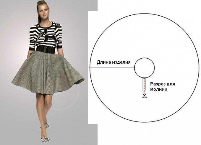 Платье с юбкой-солнце: выкройка и пошаговый мастер-класс с фото и видео