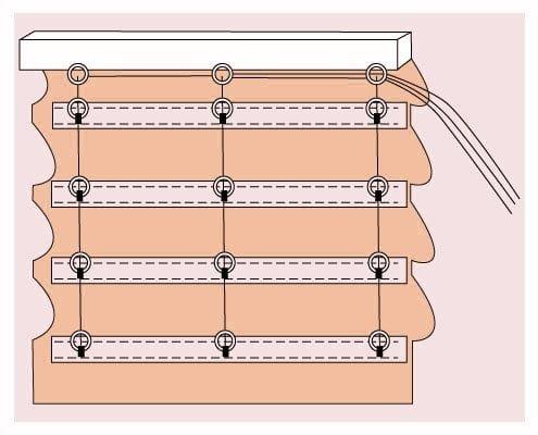 Римская штора своими руками пошаговая инструкция с фото