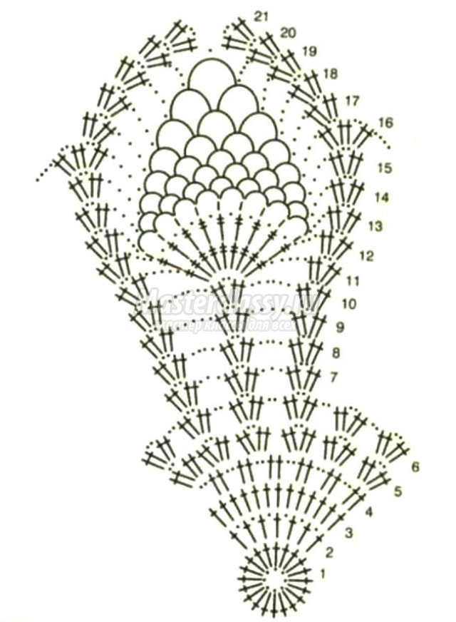 цветок подсолнух крючком схема и описание
